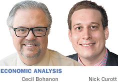 Economic Analysis Cecil Bohanon and Nick Curott