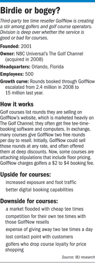 rop-golf-fact-0512161.jpg