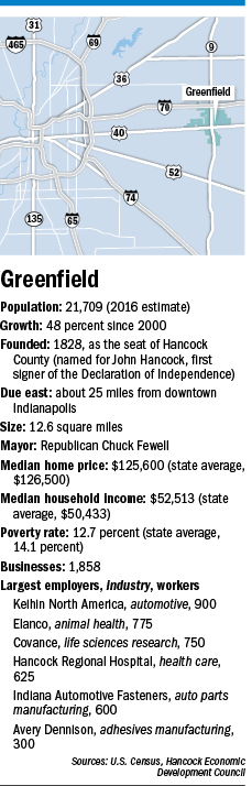 Greenfield_mapfactbox.jpg