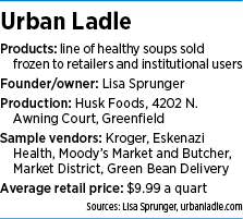 urban-ladle-factbox.jpg