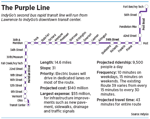 purpleline_factbox_map.jpg