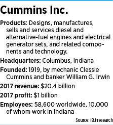 cummins-factbox.png