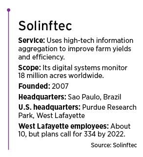 solinftec_factbox.png